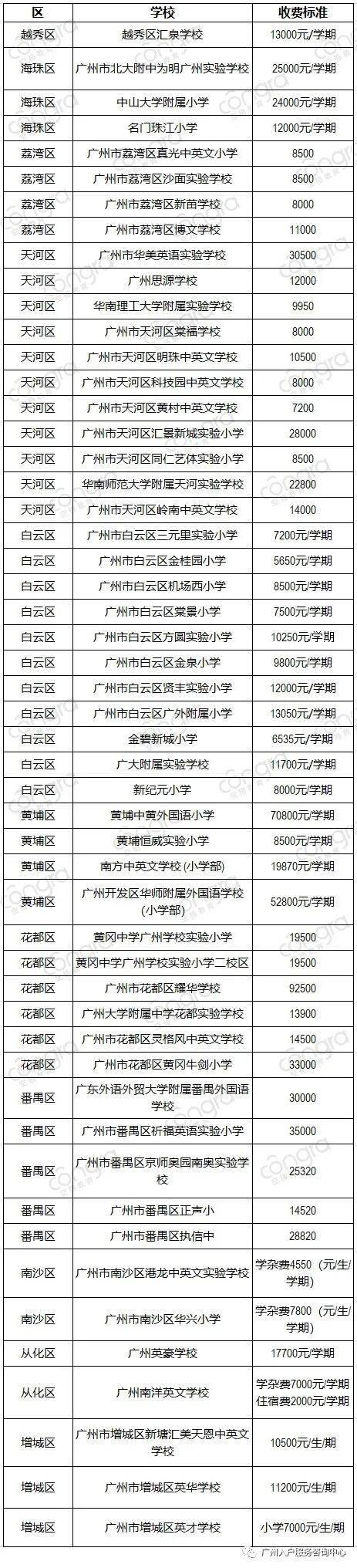 广州民办小学收费标准.jpg