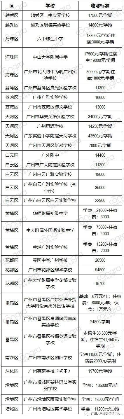 广州民办初中收费标准.jpg
