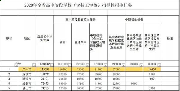 广州户口的优势.png