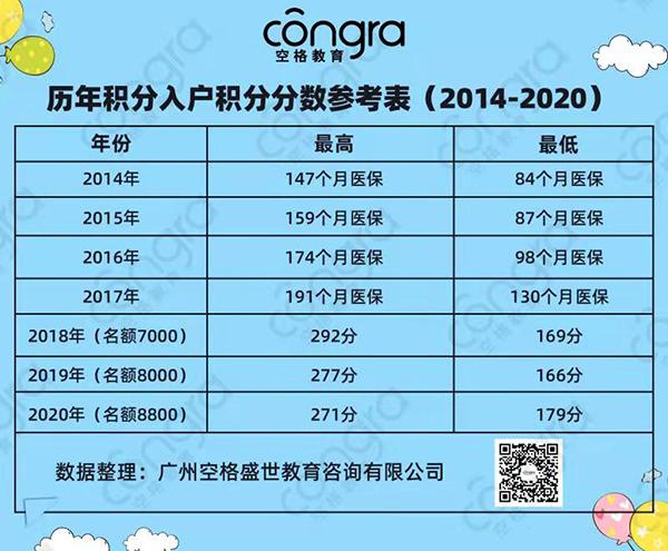 广州积分入户分数.png